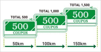 coupon_img02